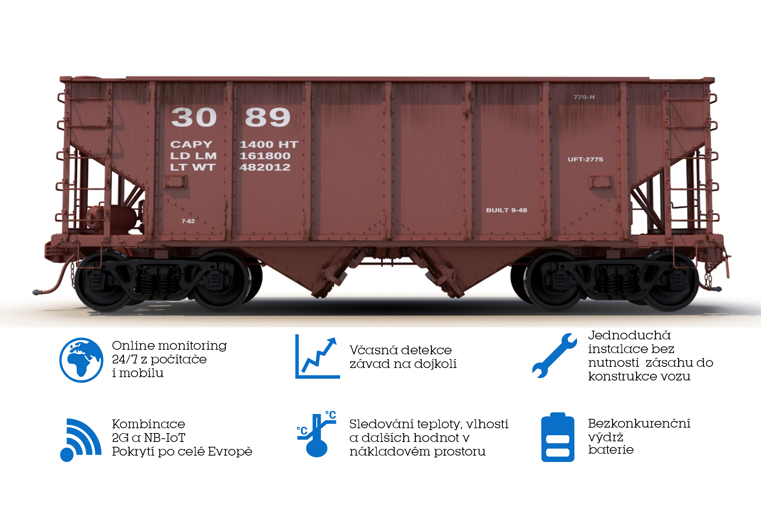 Sledování železničních vozů
