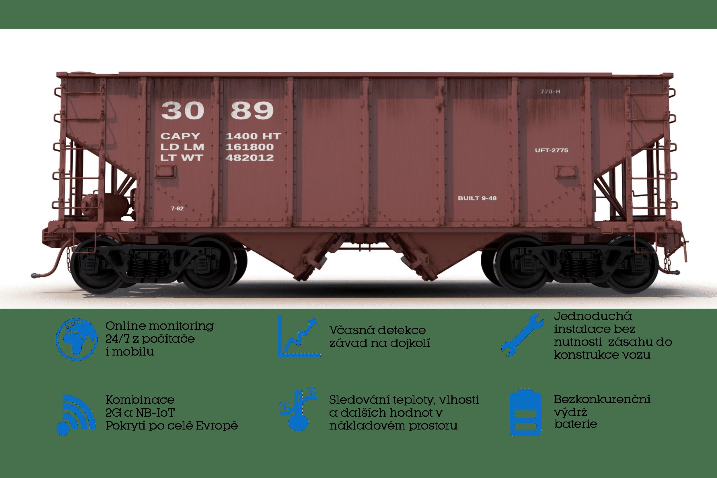 Obrázek monitoring vagonu